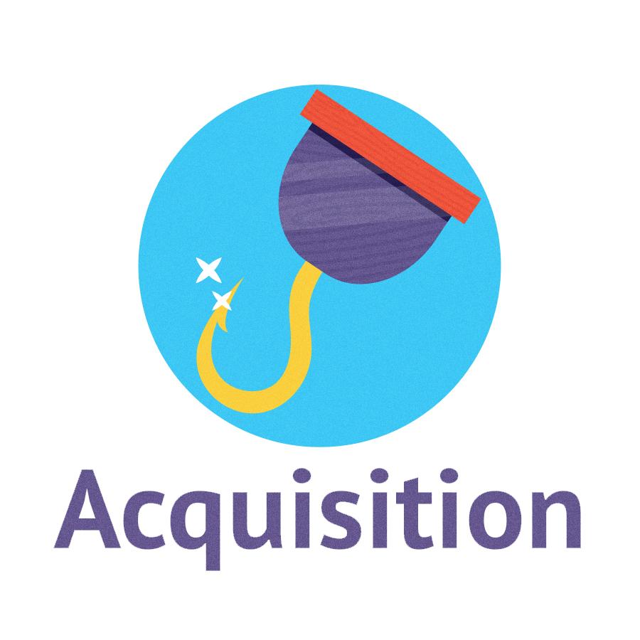 ecommerce acquisition Metrilo
