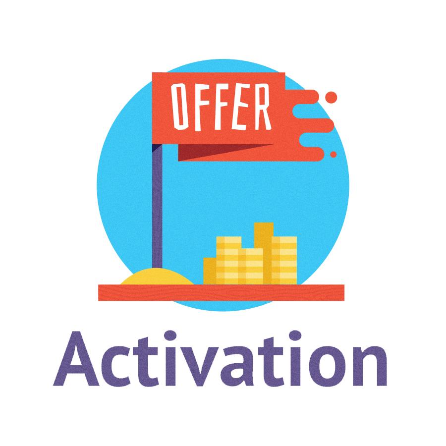 ecommerce activation Metrilo