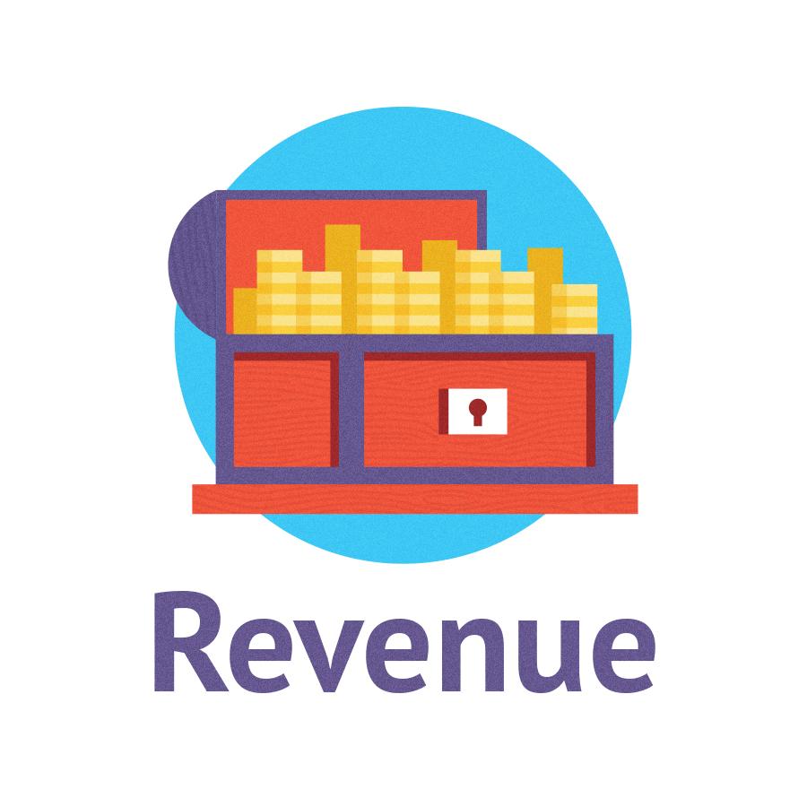 ecommerce revenue Metrilo