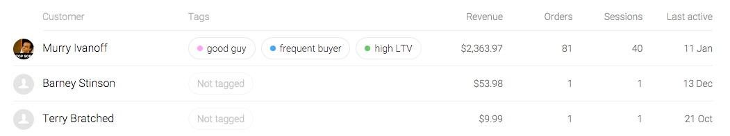 eCommerce customer tags
