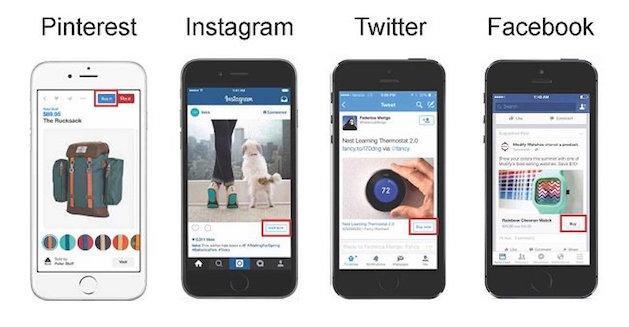 Buy Buttons On Social Media