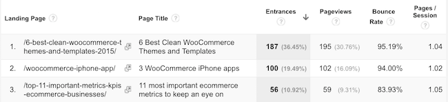 Ecommerce Analytics Seo Custom Report