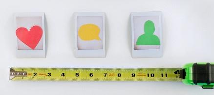 Measure Customer Metrics
