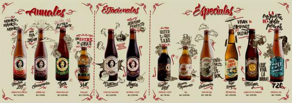Listado Cervezas