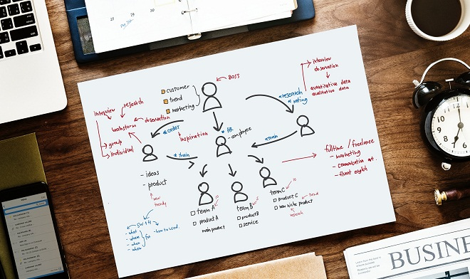 Grow With Data Driven Marketing