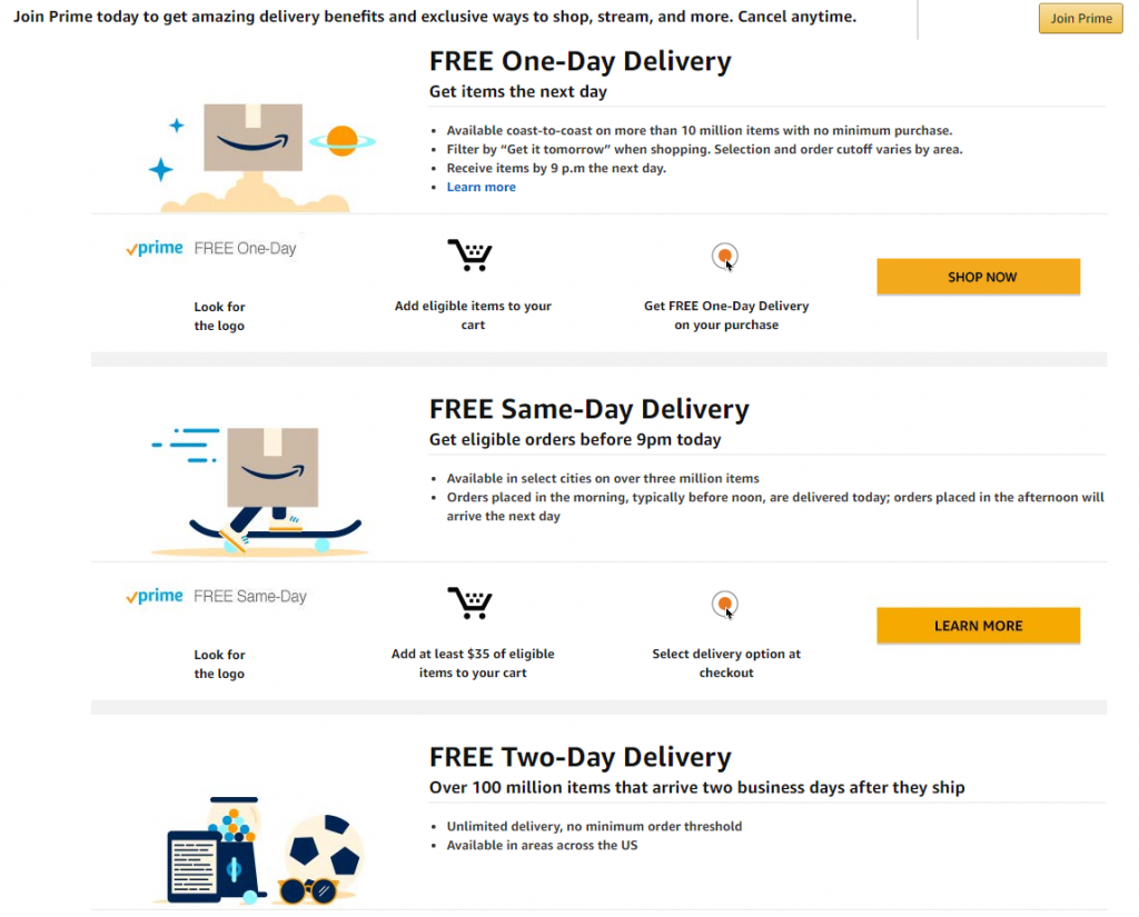 Amazon Delivery Options