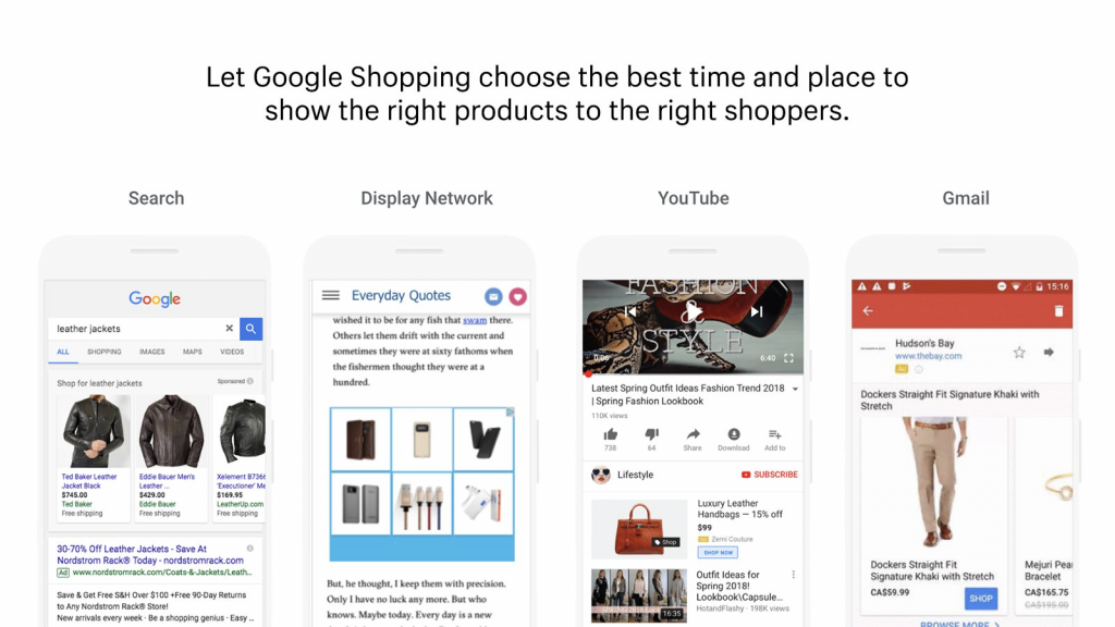 Google Shopping Channels