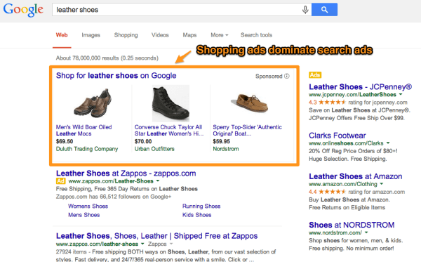 Shopping Ads Dominate Search Ads 600x373