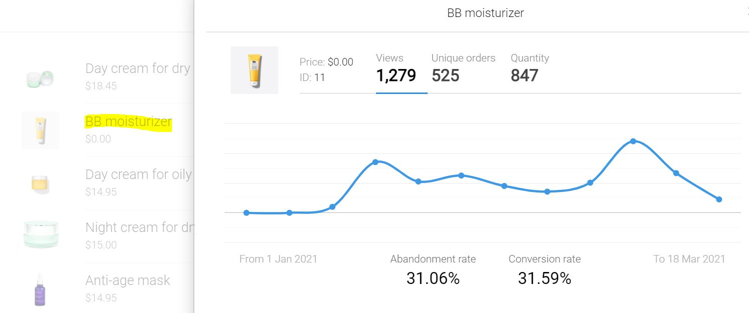 Product Insight Metrilo Views